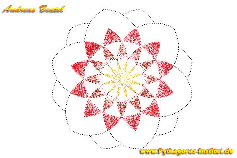 Zwölfermandala erstellt mit einem Zirkel und mit Punkttechnik ausgemalt