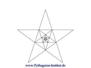 Pentagon und Pentagram