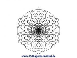 Mehrere Ebenen der Blume des Lebens ineinander geschachtelt